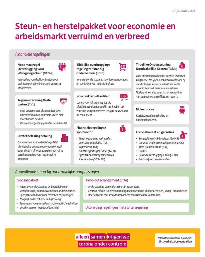 Steun-en-herstelpakket-21-januari-819x1024